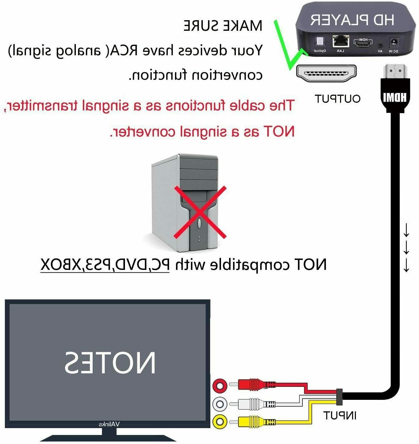1080P to 3 Audio Cable for TV US