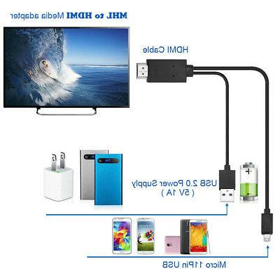 MHL HDMI Cable Adapter for S5 III