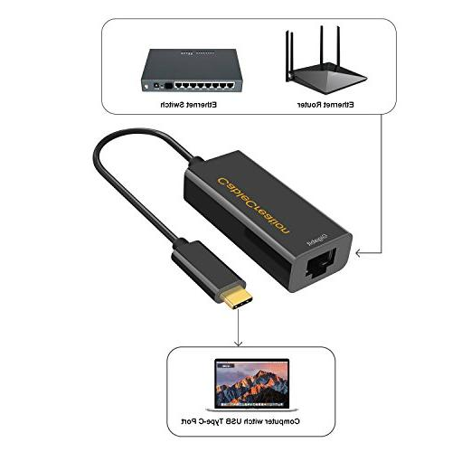 USB C to Ethernet, CableCreation Type-C Gigabit LAN MacBook New Pro/MacBook Air Surface Book 2,Dell XPS