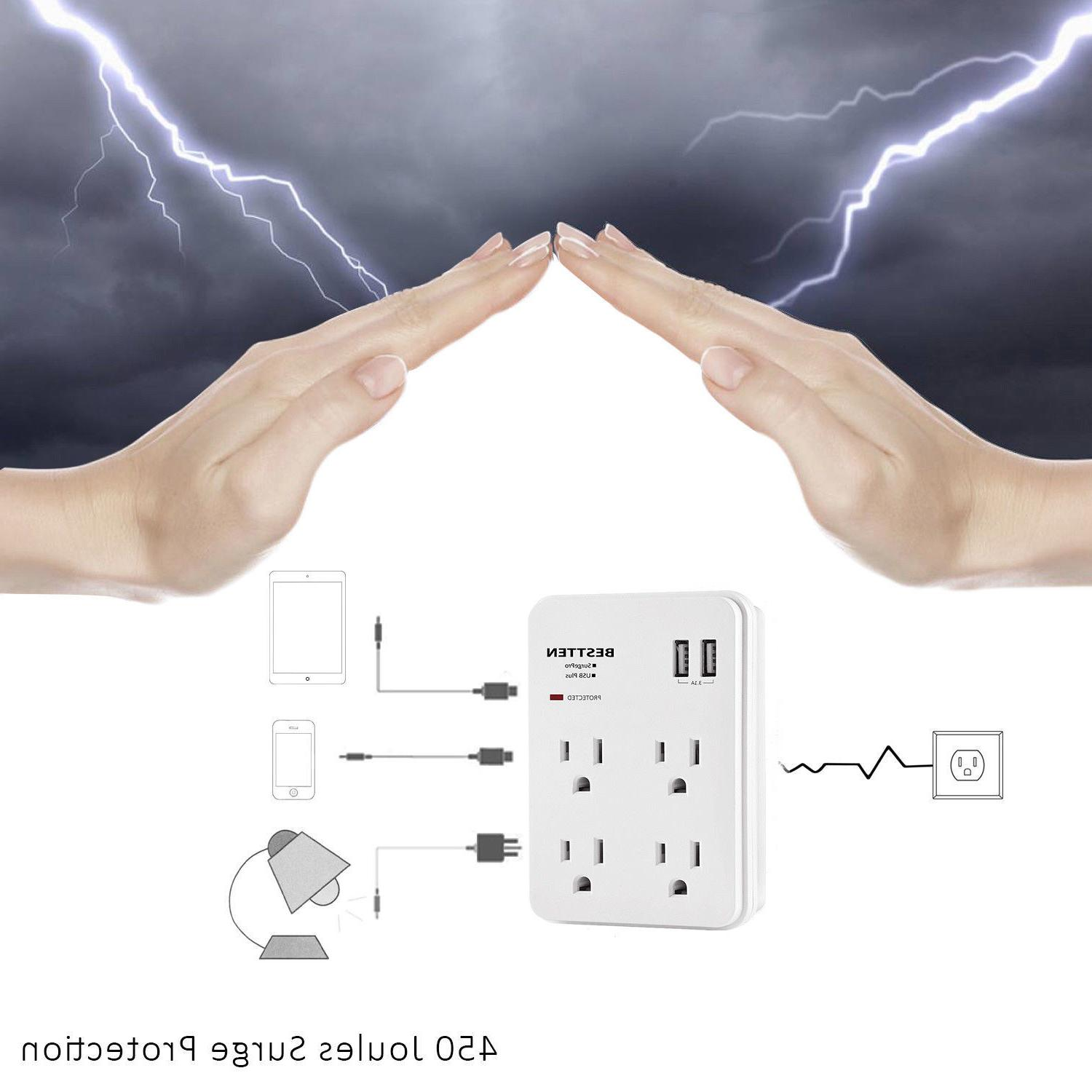 Multi Wall Protector 2 Charger