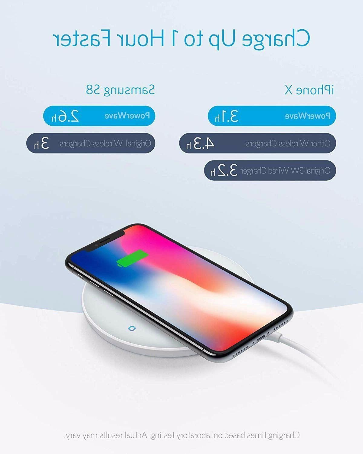 Anker 7.5/10W Fast Wireless Charging Pad w/Adapter-SEALED
