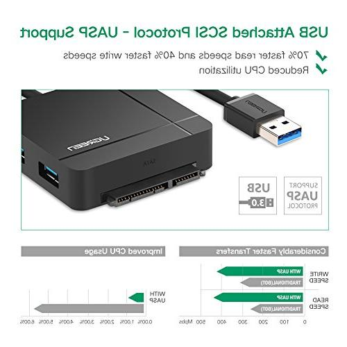 "UGREEN USB 3.0 to SATA Adapter Card Reader Hub 3 for 2.5"" Drive, SSD Power Adapter Support UASP SATA I II"