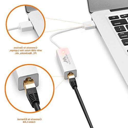 Mobi - Ethernet Network Adapter for Air, Pro, iMac, and All USB 2.0 Compatible Devices Including 10/8.1/8 7 Vista/XP